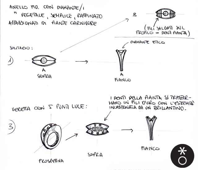Bozzetti di Eva, su carta per lo studio dell'anello ispirato alla pianta carnivora.
