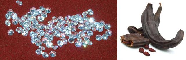 unit of measurement for diamonds