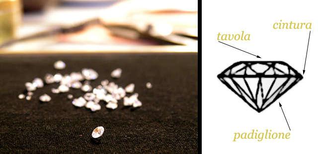 Le caratteristiche del diamante e le sue parti: tavola, cintura e padiglione.